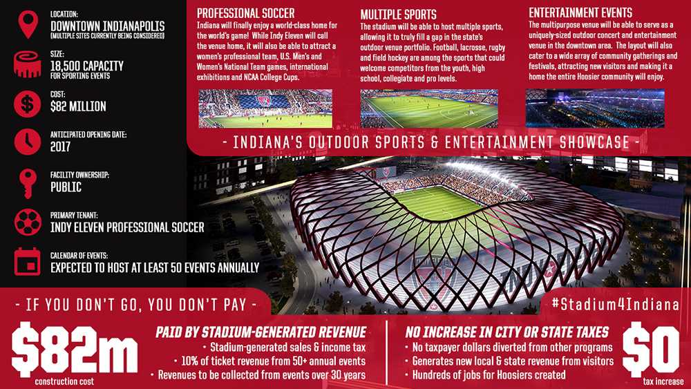 Stadium-for-Indiana_Infographic