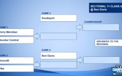 Lady Giants receive first-round sectional bye